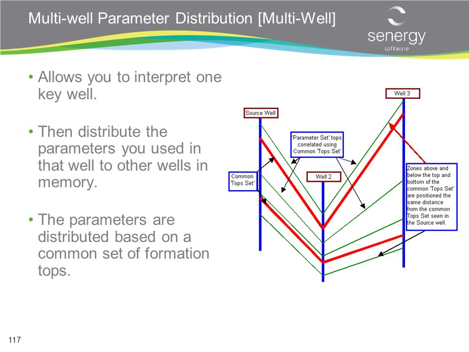 Multi-well Parameter Distribution [Multi-Well]
